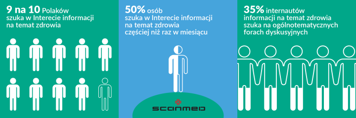 scanmed_1