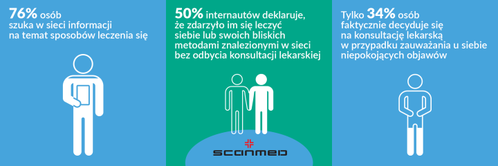 scanmed_2